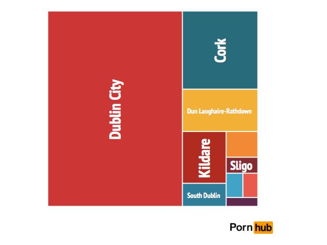 bailte porn